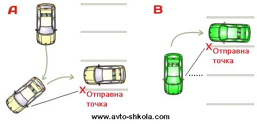 схема на гараж паркиране